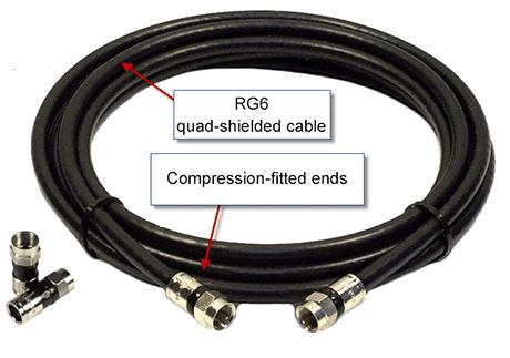 Câble RG 6